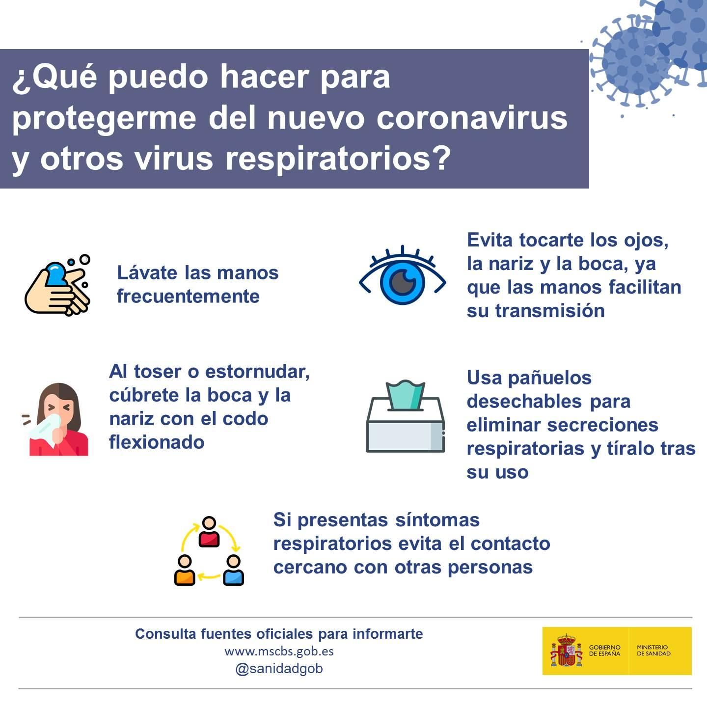 Recomendaciones sobre el Coronavirus COVID-19